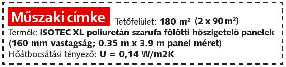 HomeWell Isotec projekt műszaki címke